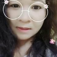 userxcl23416's profile photo
