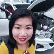 user_zib02's profile photo