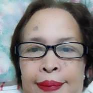 elvirap16's profile photo