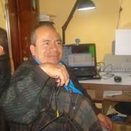 profalfonso's profile photo