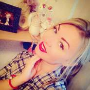 ilona36's profile photo