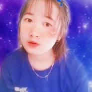 vut716176's profile photo