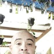 lorenzoc131210's profile photo