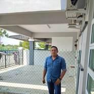 mohdadzharawaluddin's profile photo