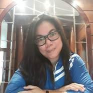 diannea386705's profile photo