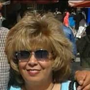 belinda250's profile photo