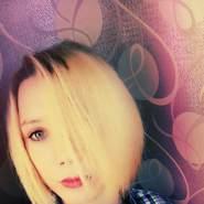 pvzh881's profile photo