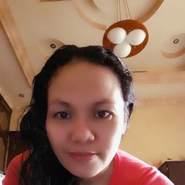 jolynae's profile photo