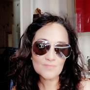 oxyanna's profile photo