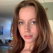 sweetannyrose's profile photo