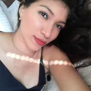 lorepa's profile photo
