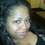 kiki02070's profile photo