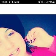 ninan17's profile photo