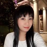 rinianir's profile photo