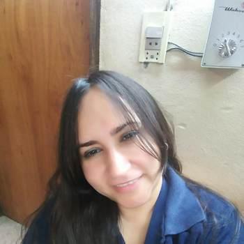 lindacarolinarIos_Central_Single_Wanita