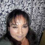 coralgutierrez's profile photo