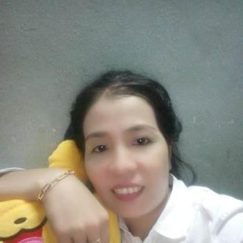 user_dia75_Binh Duong_Bekar_Kadın