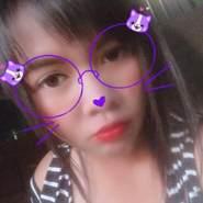 userarngj1892's profile photo