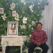 bambangb70's profile photo