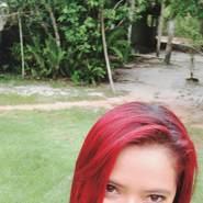 Raquelzinha39's profile photo