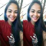 vrieli's profile photo
