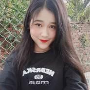 quangn397158's profile photo