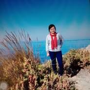 ifu5783's profile photo