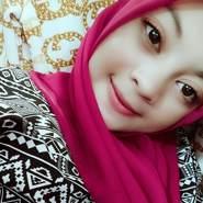 nurfitiAna's profile photo