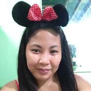 Lovehot24's profile photo