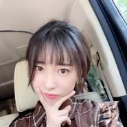 userojmki28's profile photo