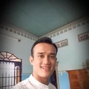 chuong79's profile photo