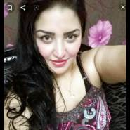 ghyd524's profile photo
