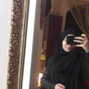malikar19's profile photo