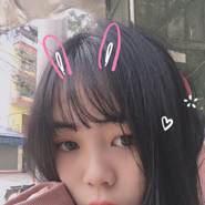 thuyyl597452's profile photo