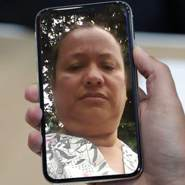 edithy45367's profile photo