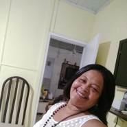 anam345174's profile photo