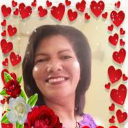 alexiad595456's profile photo