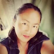 rosar81's profile photo
