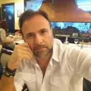 honestonly20's profile photo