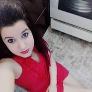 ghydm33's profile photo