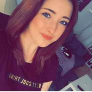 juliana986283's profile photo