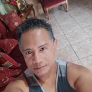 ronaldorn's profile photo