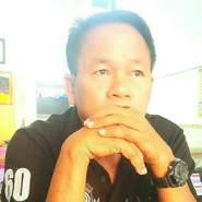 preec789's profile photo