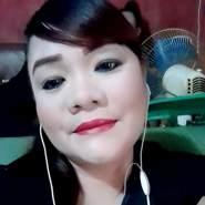 corneliap10's profile photo