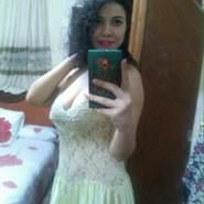 maathaa294493's profile photo
