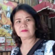 blecildap's profile photo