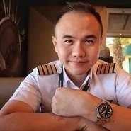 liwong7's profile photo