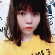 thaonhinguyen211's profile photo