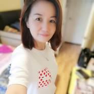 anna42861's profile photo