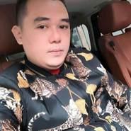 hakimk971428's profile photo
